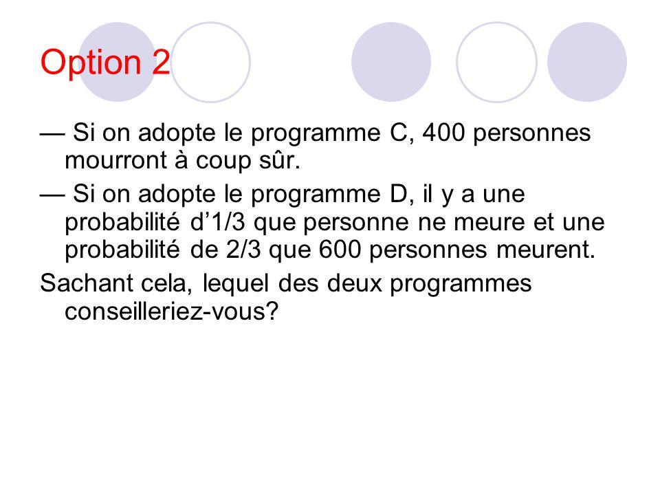Option 1 Si on adopte le programme A, 200 vies humaines seront sauvées à coup sûr. Si on adopte le programme B, Il y a une probabilité d1/3 que lon sa