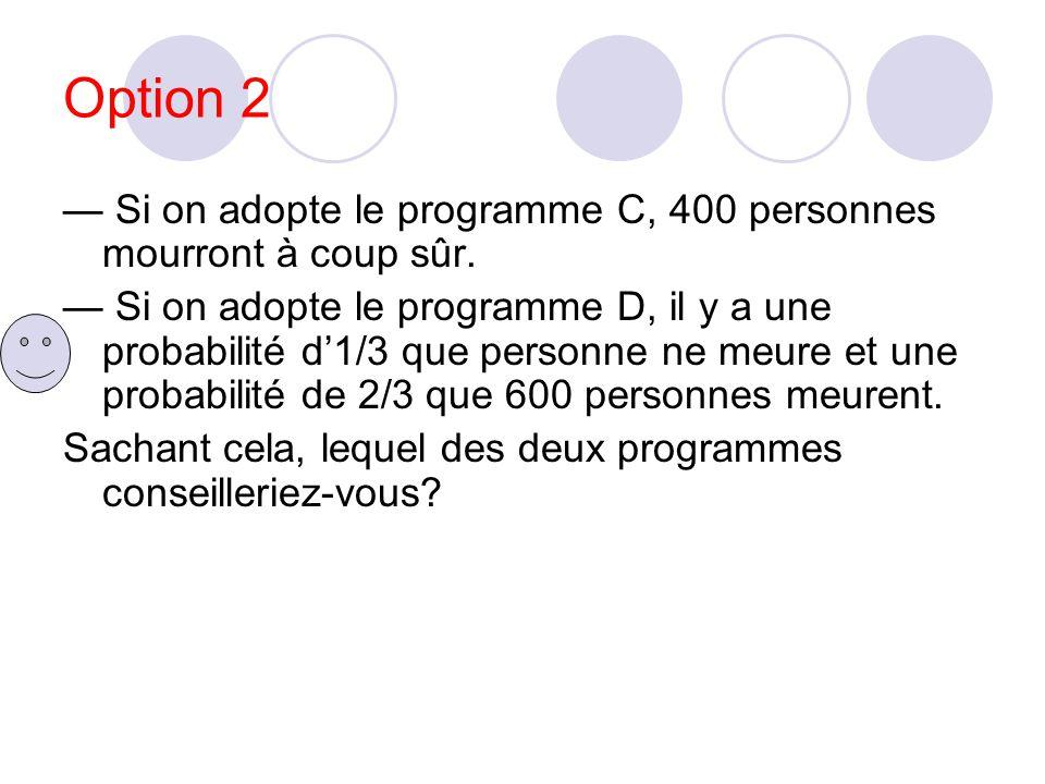 Option 2 Si on adopte le programme C, 400 personnes mourront à coup sûr. Si on adopte le programme D, il y a une probabilité d1/3 que personne ne meur