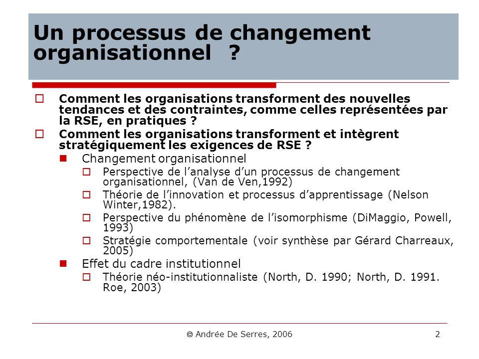 Andrée De Serres, 2006 2 Un processus de changement organisationnel ? Comment les organisations transforment des nouvelles tendances et des contrainte