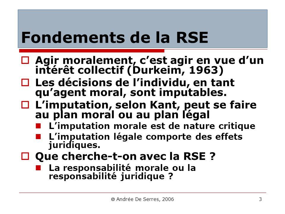 Andrée De Serres, 2006 3 Fondements de la RSE Agir moralement, cest agir en vue dun intérêt collectif (Durkeim, 1963) Les décisions de lindividu, en t