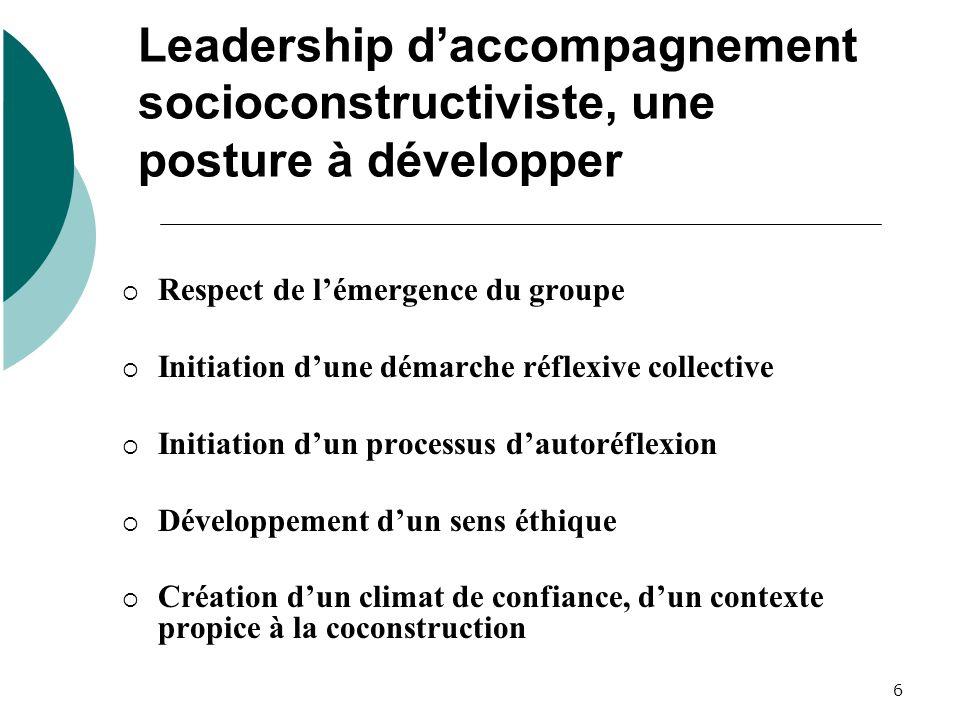 6 Leadership daccompagnement socioconstructiviste, une posture à développer Respect de lémergence du groupe Initiation dune démarche réflexive collect