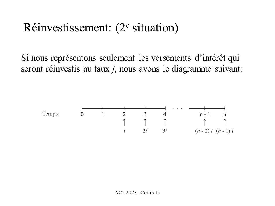 ACT2025 - Cours 17 Si nous représentons seulement les versements dintérêt qui seront réinvestis au taux j, nous avons le diagramme suivant: Réinvestis