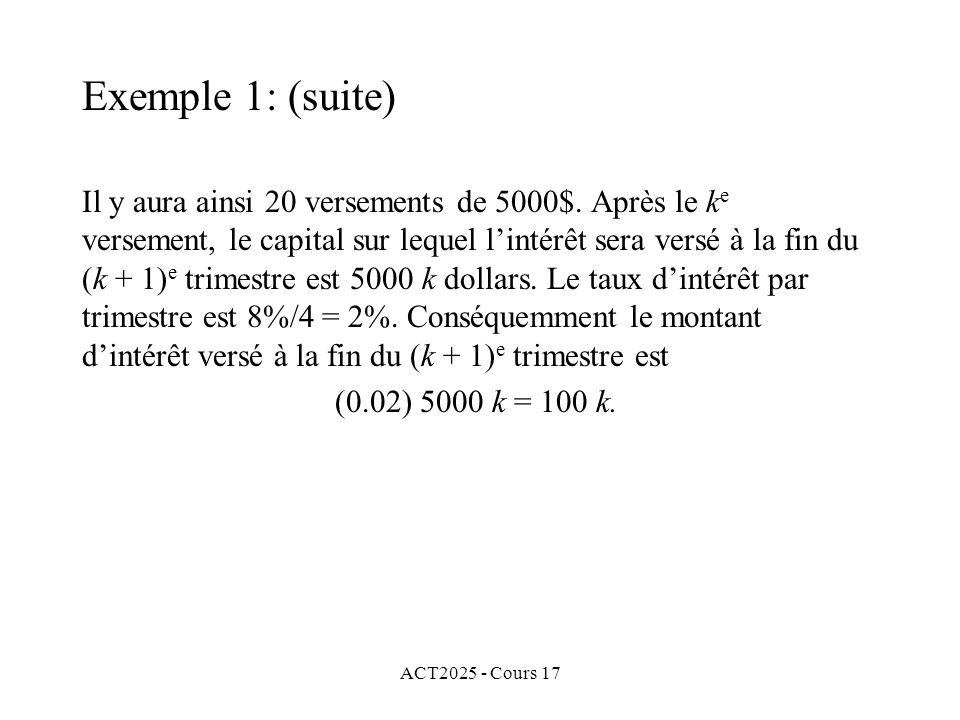 ACT2025 - Cours 17 Il y aura ainsi 20 versements de 5000$. Après le k e versement, le capital sur lequel lintérêt sera versé à la fin du (k + 1) e tri