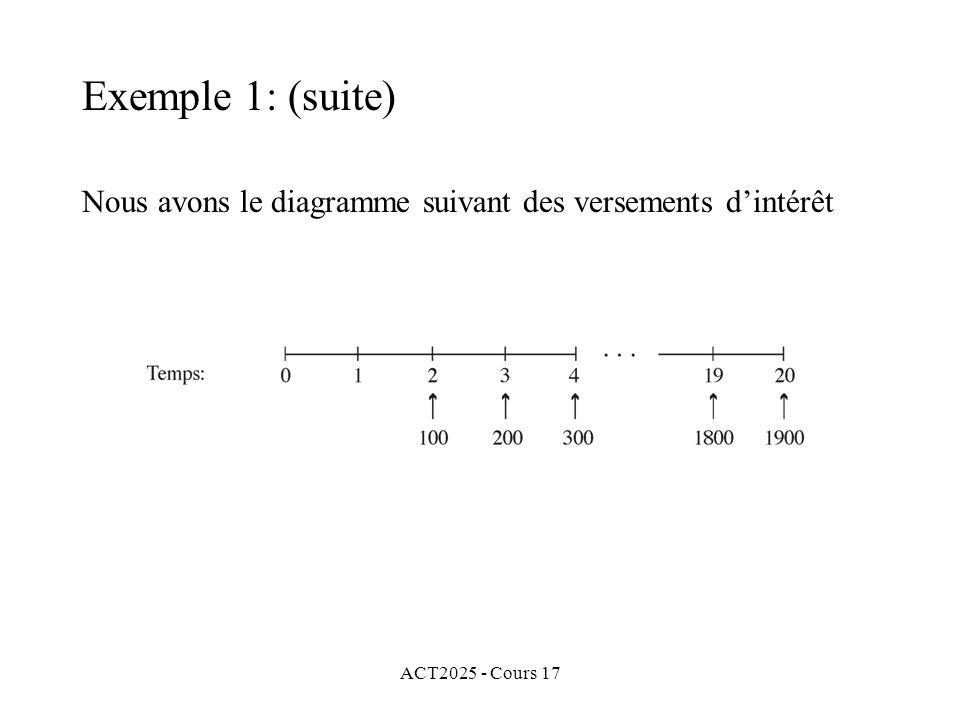 ACT2025 - Cours 17 Nous avons le diagramme suivant des versements dintérêt Exemple 1: (suite)