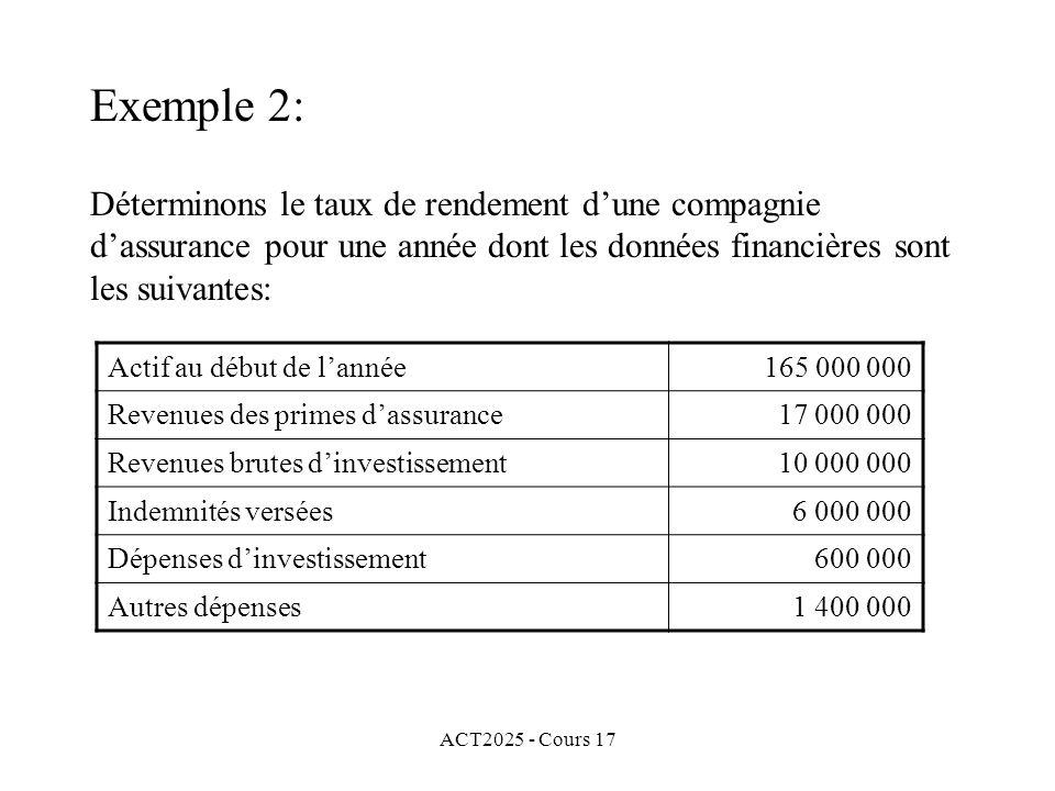 ACT2025 - Cours 17 Déterminons le taux de rendement dune compagnie dassurance pour une année dont les données financières sont les suivantes: Actif au