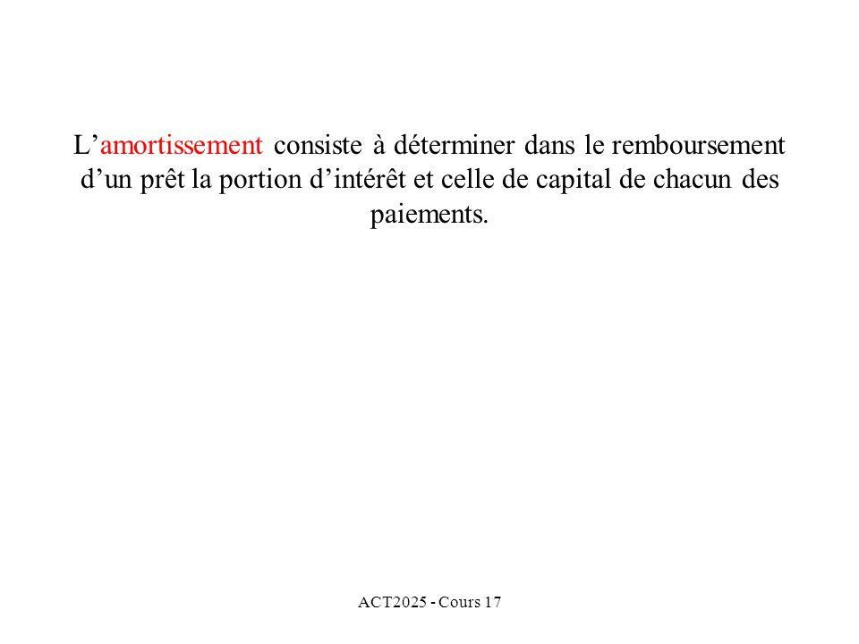 ACT2025 - Cours 17 Lamortissement consiste à déterminer dans le remboursement dun prêt la portion dintérêt et celle de capital de chacun des paiements