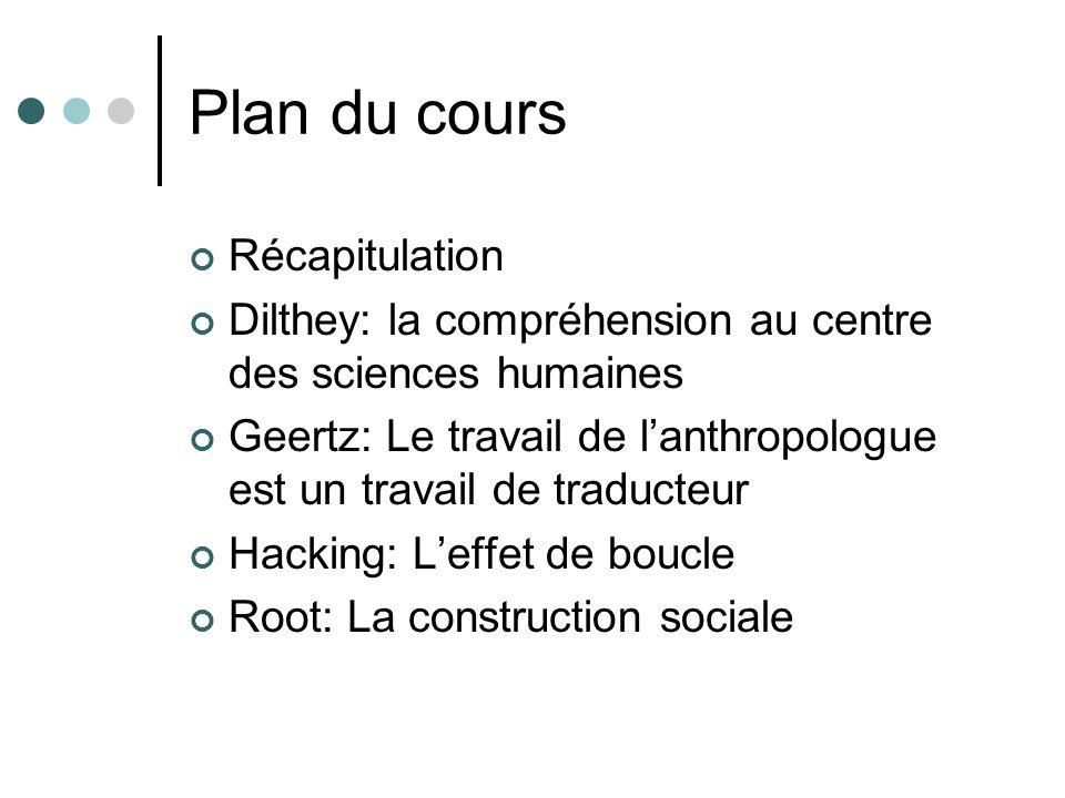 Plan du cours Récapitulation Dilthey: la compréhension au centre des sciences humaines Geertz: Le travail de lanthropologue est un travail de traducte