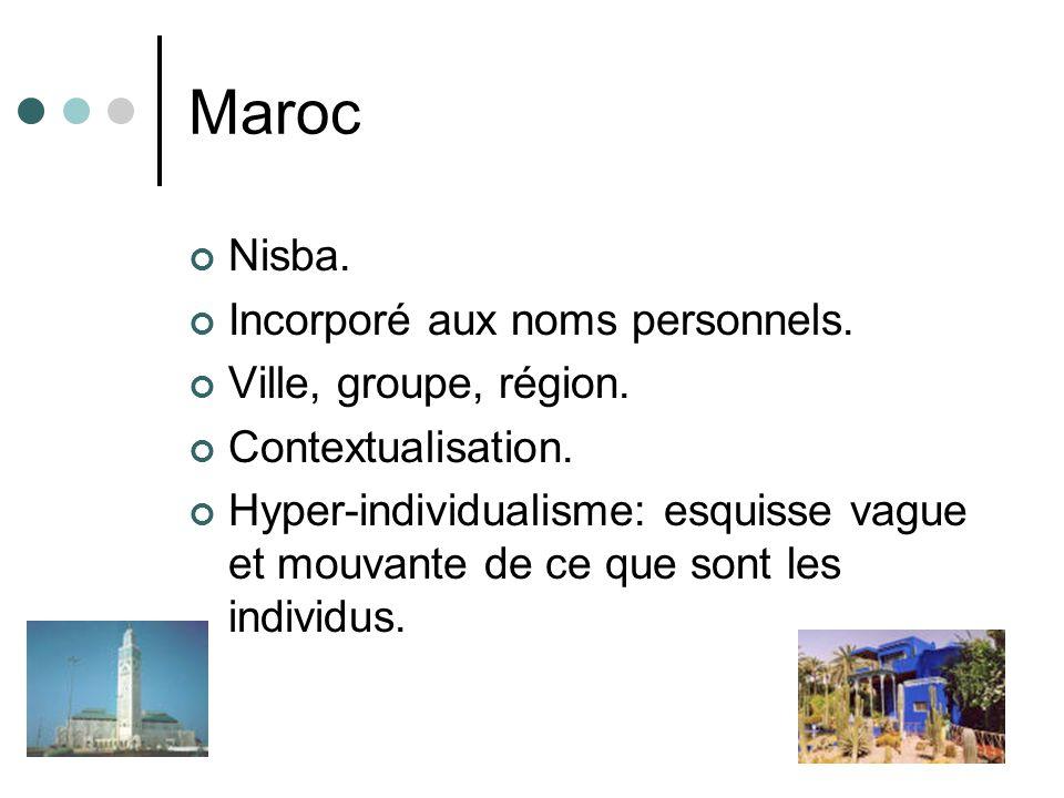 Maroc Nisba. Incorporé aux noms personnels. Ville, groupe, région. Contextualisation. Hyper-individualisme: esquisse vague et mouvante de ce que sont