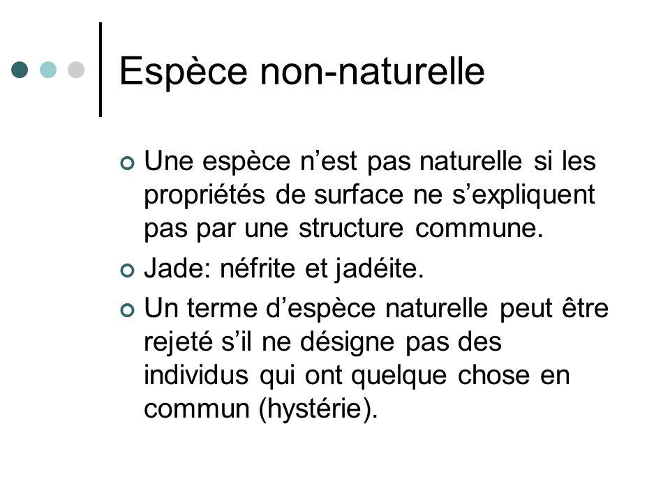 Espèce non-naturelle Une espèce nest pas naturelle si les propriétés de surface ne sexpliquent pas par une structure commune. Jade: néfrite et jadéite