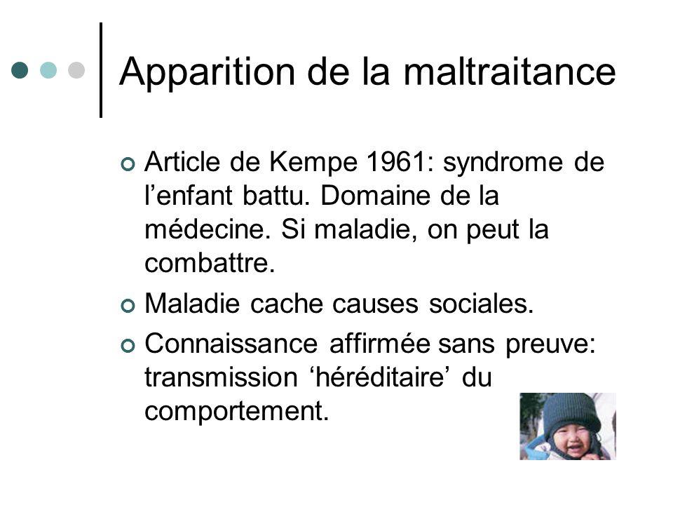 Apparition de la maltraitance Article de Kempe 1961: syndrome de lenfant battu. Domaine de la médecine. Si maladie, on peut la combattre. Maladie cach