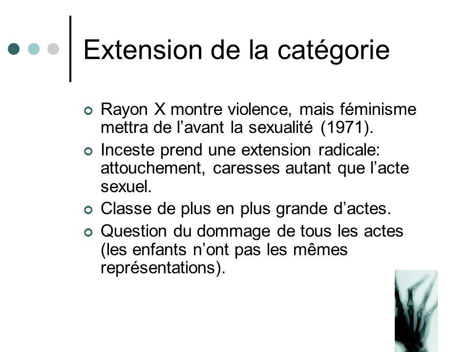 Extension de la catégorie Rayon X montre violence, mais féminisme mettra de lavant la sexualité (1971). Inceste prend une extension radicale: attouche