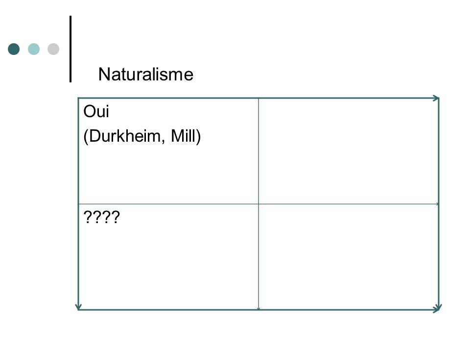 Oui (Durkheim, Mill) ???? Naturalisme