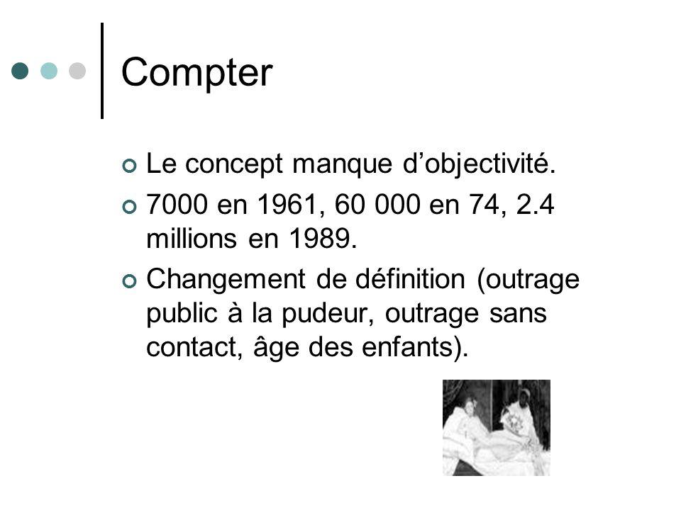 Compter Le concept manque dobjectivité. 7000 en 1961, 60 000 en 74, 2.4 millions en 1989. Changement de définition (outrage public à la pudeur, outrag