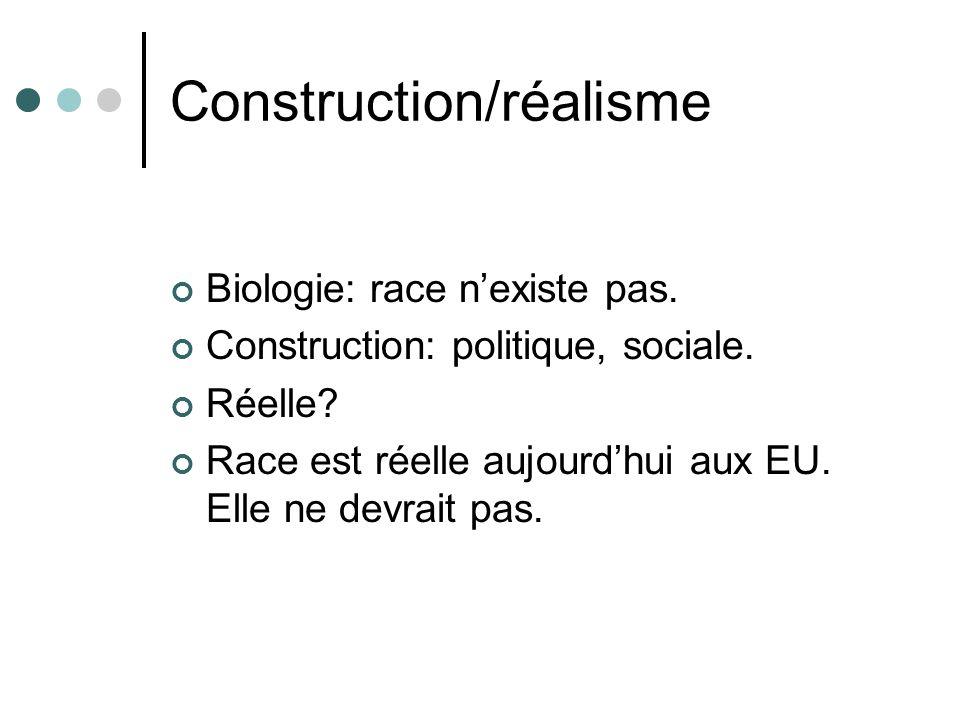 Construction/réalisme Biologie: race nexiste pas. Construction: politique, sociale. Réelle? Race est réelle aujourdhui aux EU. Elle ne devrait pas.