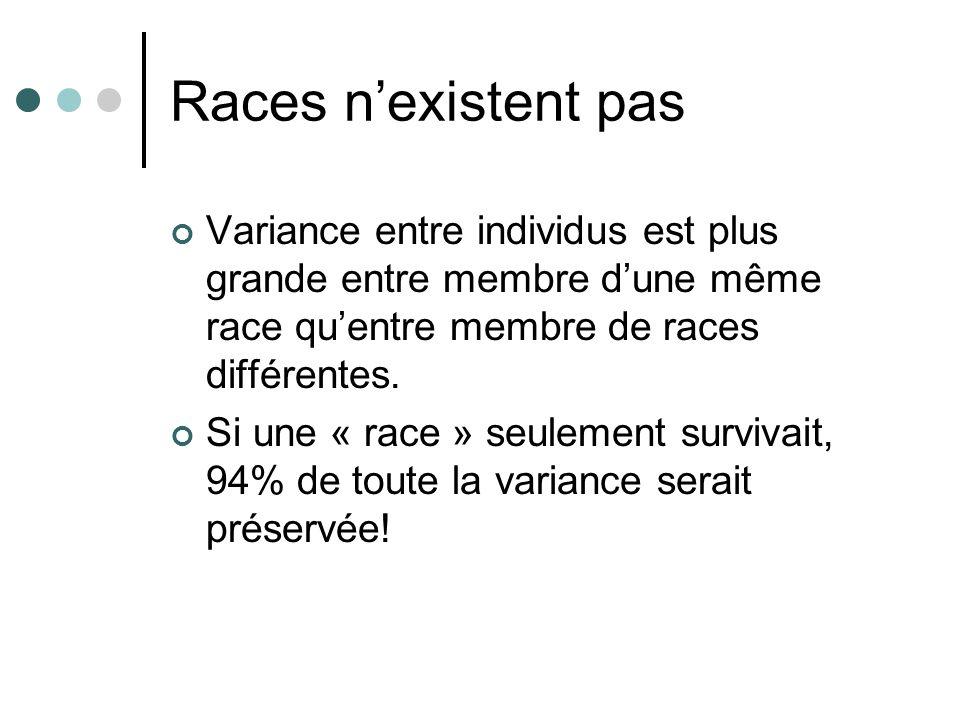 Races nexistent pas Variance entre individus est plus grande entre membre dune même race quentre membre de races différentes. Si une « race » seulemen