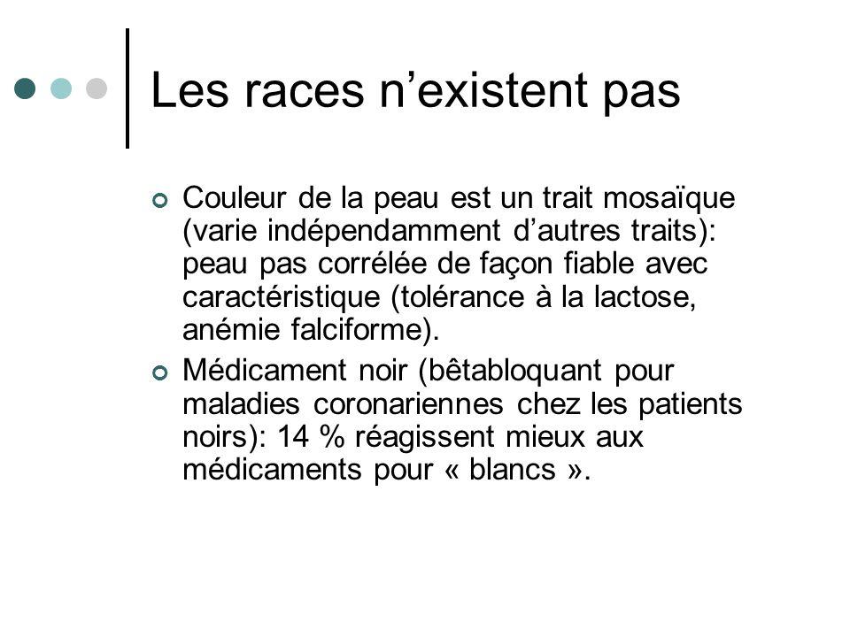 Les races nexistent pas Couleur de la peau est un trait mosaïque (varie indépendamment dautres traits): peau pas corrélée de façon fiable avec caracté