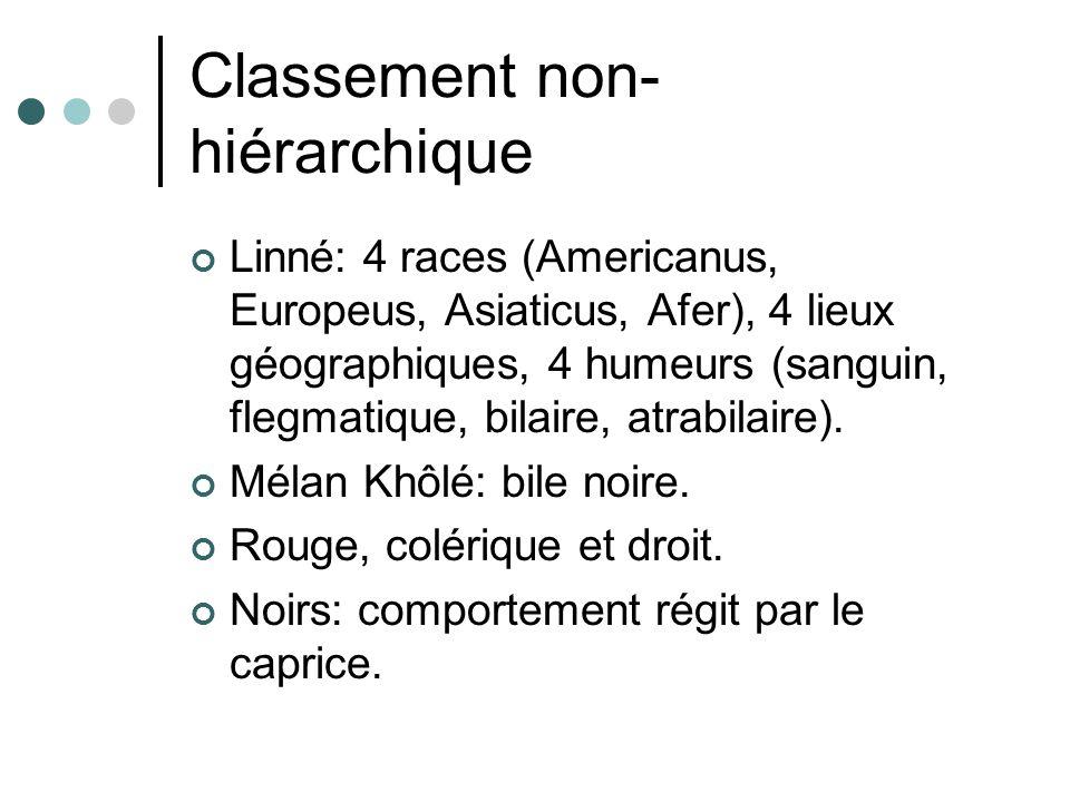 Classement non- hiérarchique Linné: 4 races (Americanus, Europeus, Asiaticus, Afer), 4 lieux géographiques, 4 humeurs (sanguin, flegmatique, bilaire,
