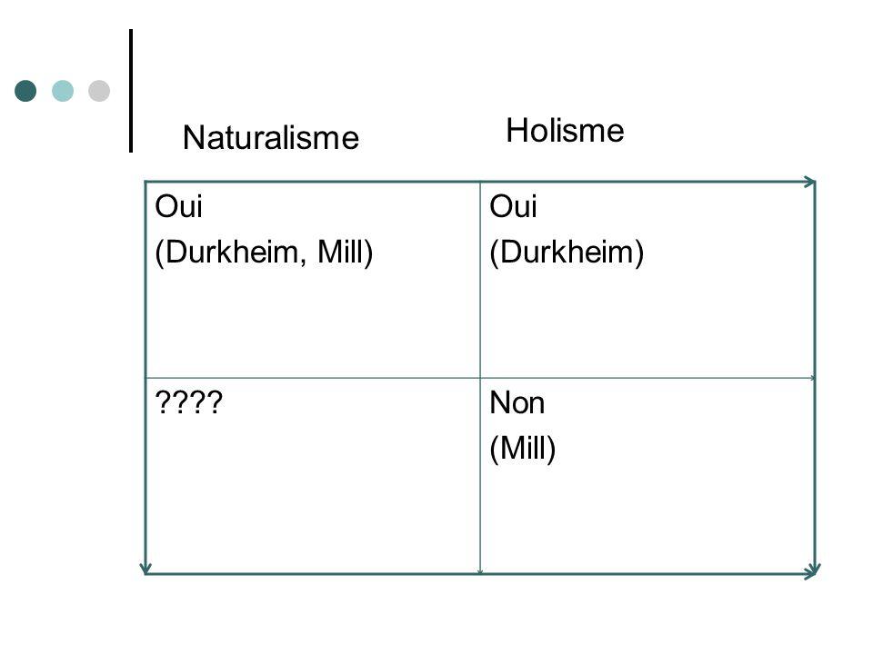 Oui (Durkheim, Mill) Oui (Durkheim) ????Non (Mill) Naturalisme Holisme