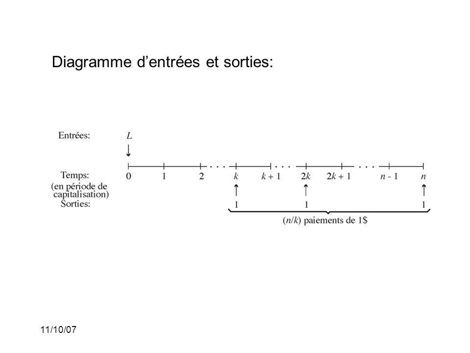 11/10/07 Diagramme dentrées et sorties: