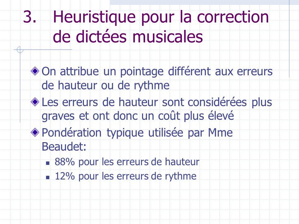 3.Heuristique pour la correction de dictées musicales On attribue un pointage différent aux erreurs de hauteur ou de rythme Les erreurs de hauteur son