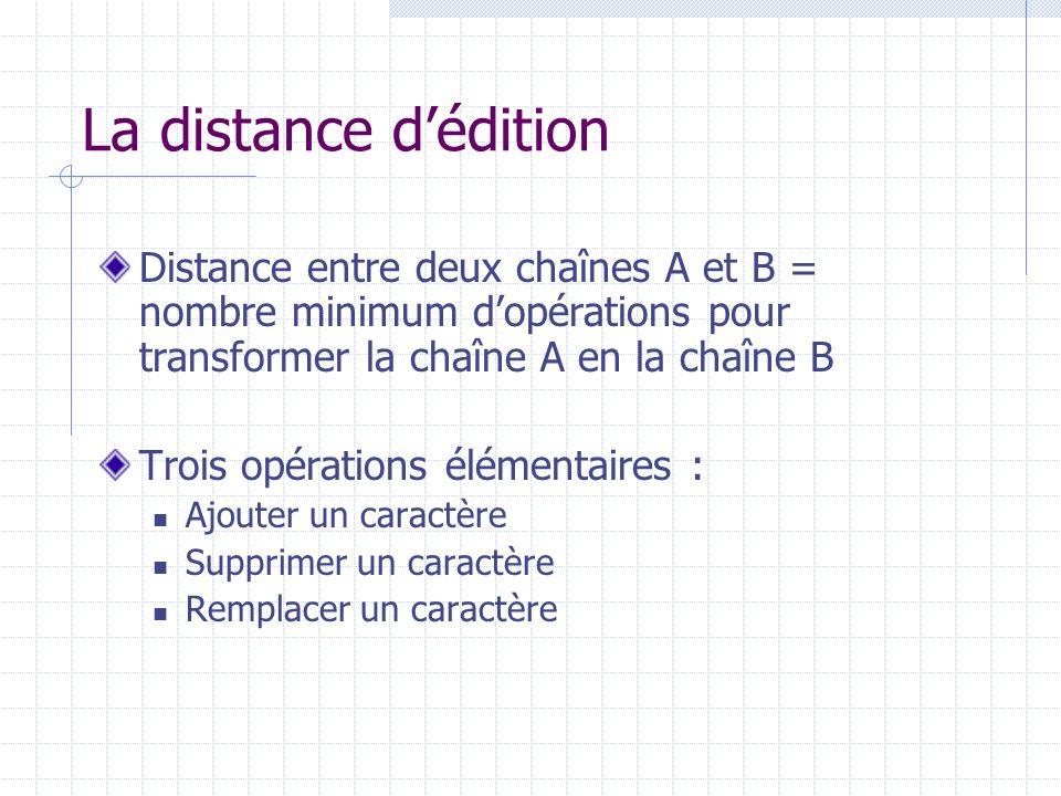Distance entre deux chaînes A et B = nombre minimum dopérations pour transformer la chaîne A en la chaîne B Trois opérations élémentaires : Ajouter un