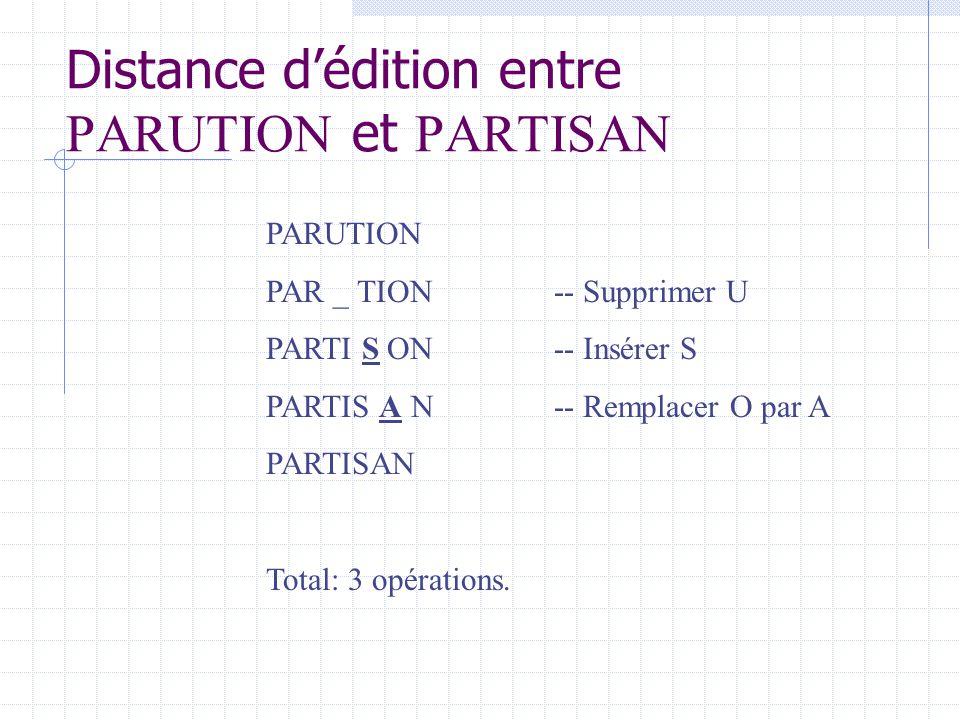 Distance dédition entre PARUTION et PARTISAN PARUTION PAR _ TION-- Supprimer U PARTI S ON-- Insérer S PARTIS A N-- Remplacer O par A PARTISAN Total: 3
