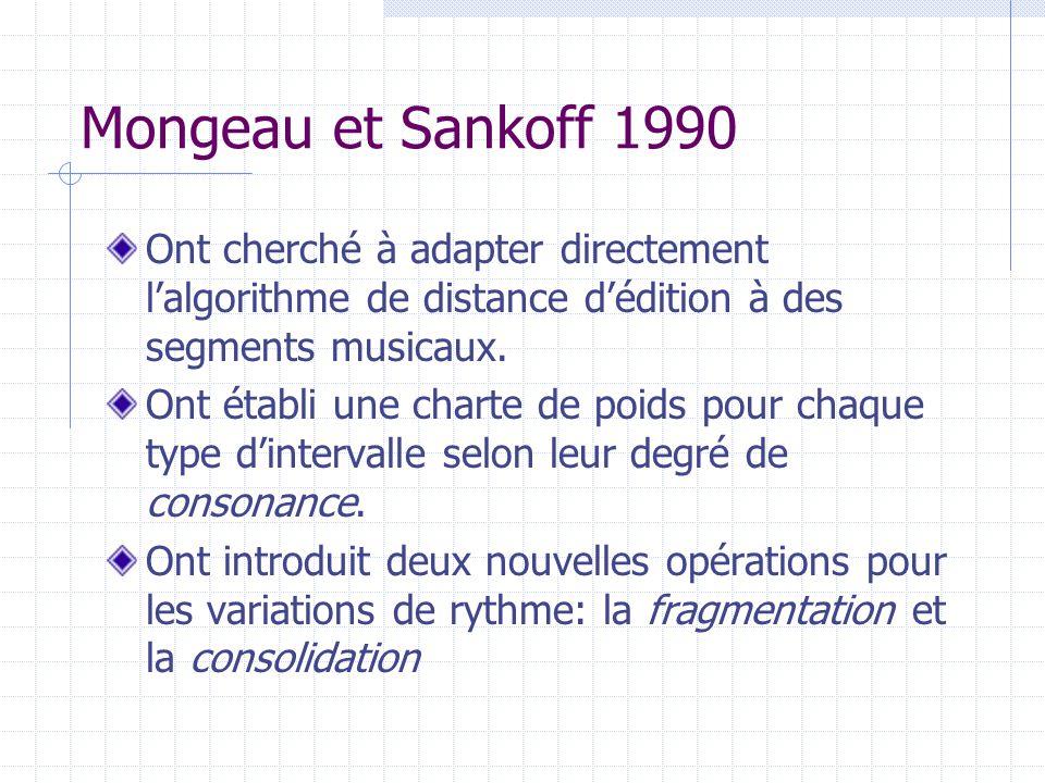 Mongeau et Sankoff 1990 Ont cherché à adapter directement lalgorithme de distance dédition à des segments musicaux. Ont établi une charte de poids pou