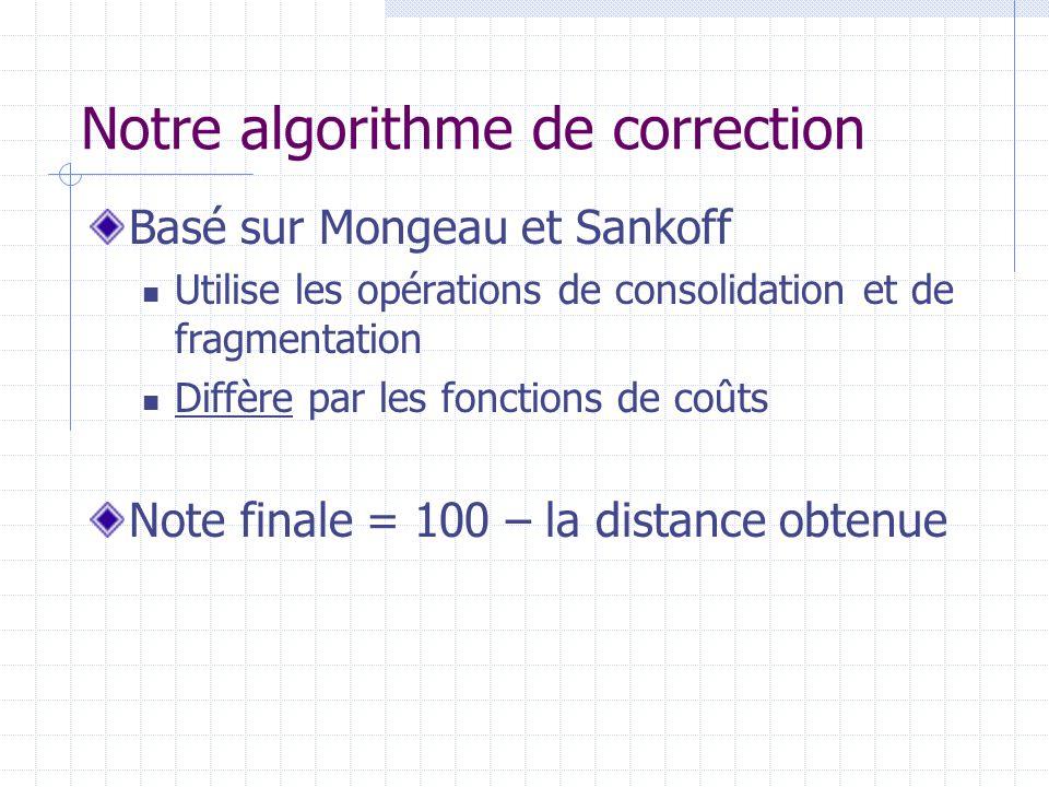 Notre algorithme de correction Basé sur Mongeau et Sankoff Utilise les opérations de consolidation et de fragmentation Diffère par les fonctions de co
