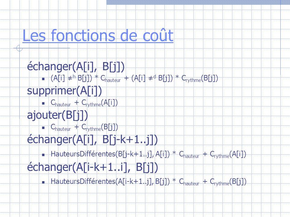 échanger(A[i], B[j]) (A[i] h B[j]) * C hauteur + (A[i] d B[j]) * C rythme (B[j]) supprimer(A[i]) C hauteur + C rythme (A[i]) ajouter(B[j]) C hauteur +