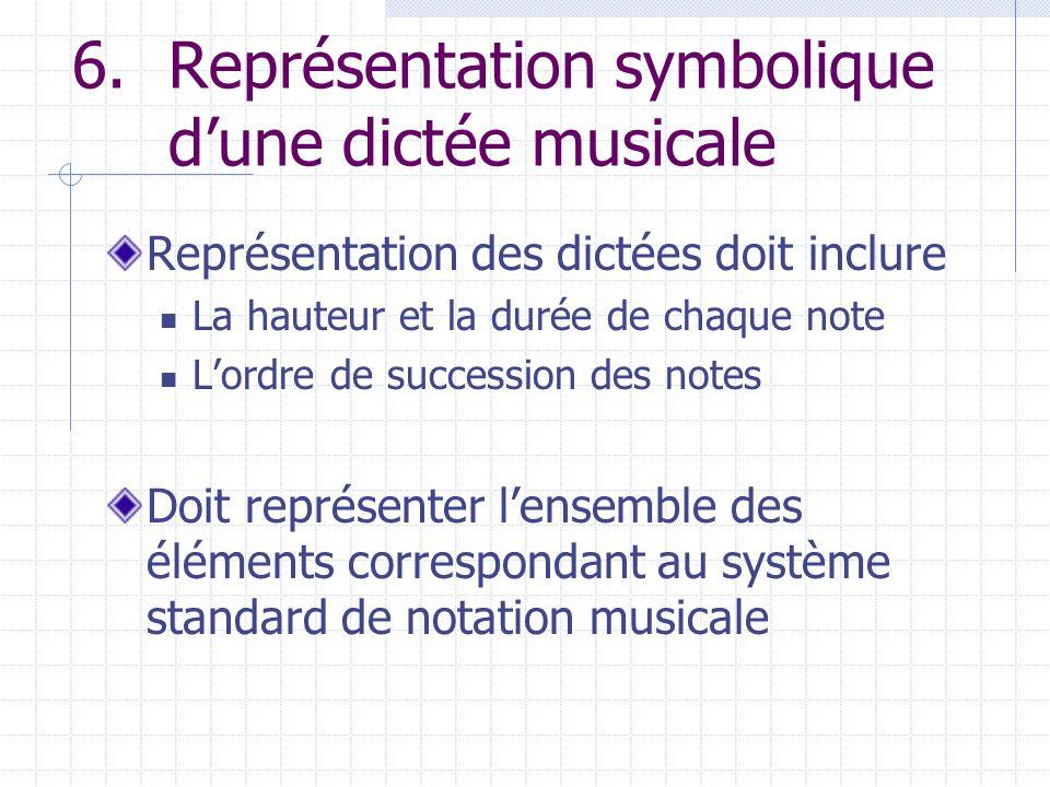 6.Représentation symbolique dune dictée musicale Représentation des dictées doit inclure La hauteur et la durée de chaque note Lordre de succession de