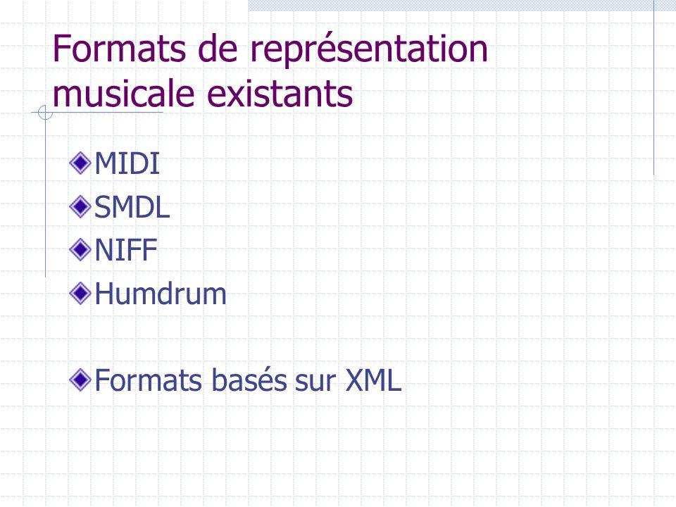 Formats de représentation musicale existants MIDI SMDL NIFF Humdrum Formats basés sur XML