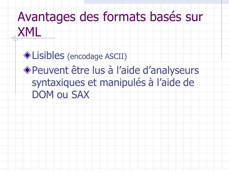Avantages des formats basés sur XML Lisibles (encodage ASCII) Peuvent être lus à laide danalyseurs syntaxiques et manipulés à laide de DOM ou SAX