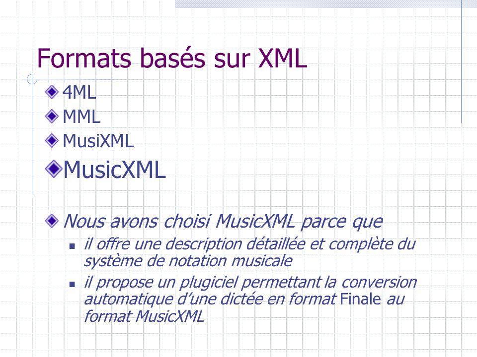 Formats basés sur XML 4ML MML MusiXML MusicXML Nous avons choisi MusicXML parce que il offre une description détaillée et complète du système de notat