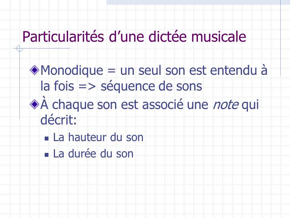 Monodique = un seul son est entendu à la fois => séquence de sons À chaque son est associé une note qui décrit: La hauteur du son La durée du son Part