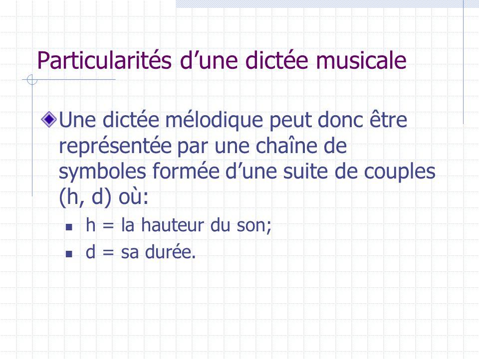Une dictée mélodique peut donc être représentée par une chaîne de symboles formée dune suite de couples (h, d) où: h = la hauteur du son; d = sa durée