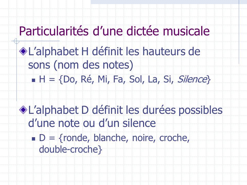 Lalphabet H définit les hauteurs de sons (nom des notes) H = {Do, Ré, Mi, Fa, Sol, La, Si, Silence} Lalphabet D définit les durées possibles dune note