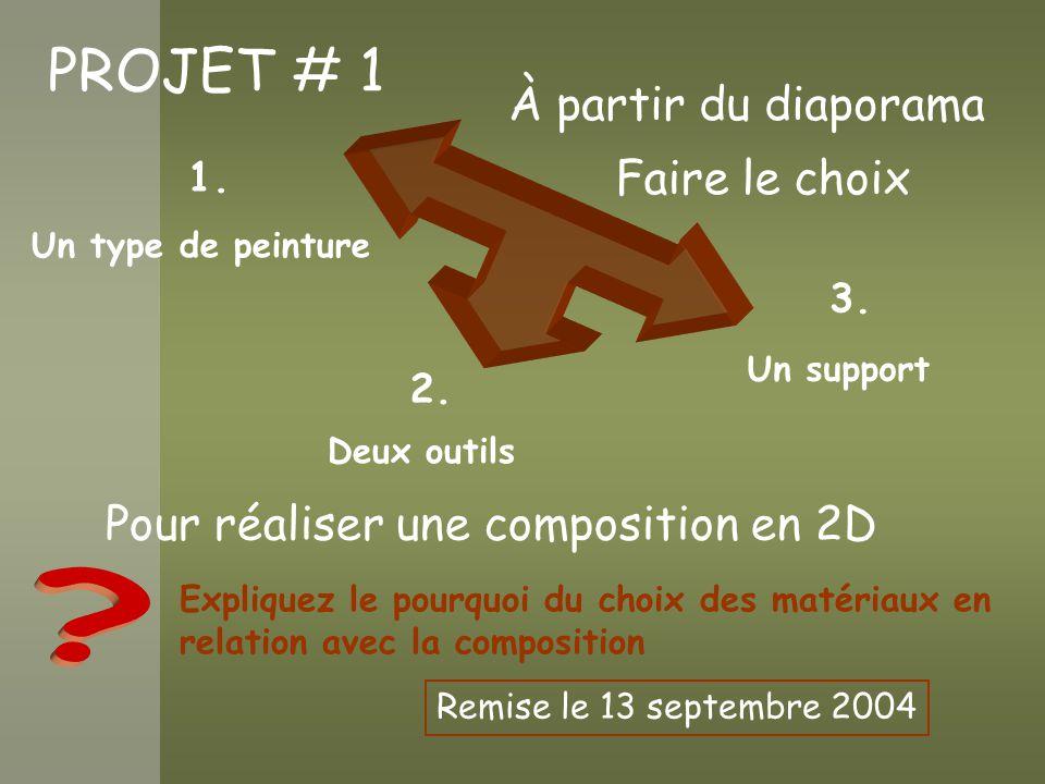 PROJET # 1 À partir du diaporama Faire le choix Un type de peinture Deux outils Un support Pour réaliser une composition en 2D Expliquez le pourquoi d