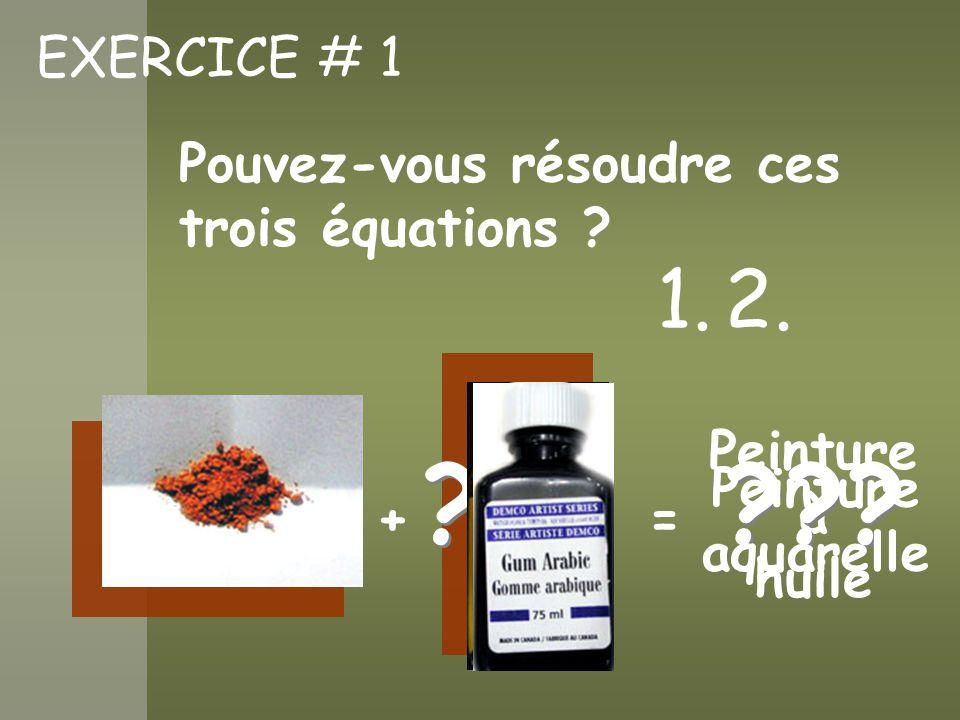 Pouvez-vous résoudre ces trois équations ? EXERCICE # 1 1. + ??? = Peinture à huile 2. ??? Peinture aquarelle