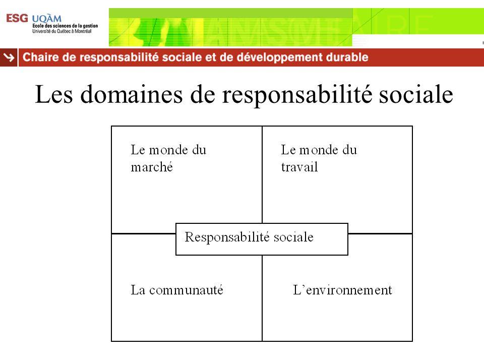 Les domaines de responsabilité sociale