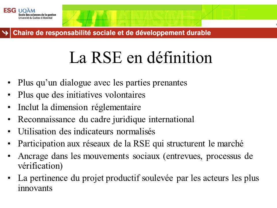 La RSE en définition Plus quun dialogue avec les parties prenantes Plus que des initiatives volontaires Inclut la dimension réglementaire Reconnaissan