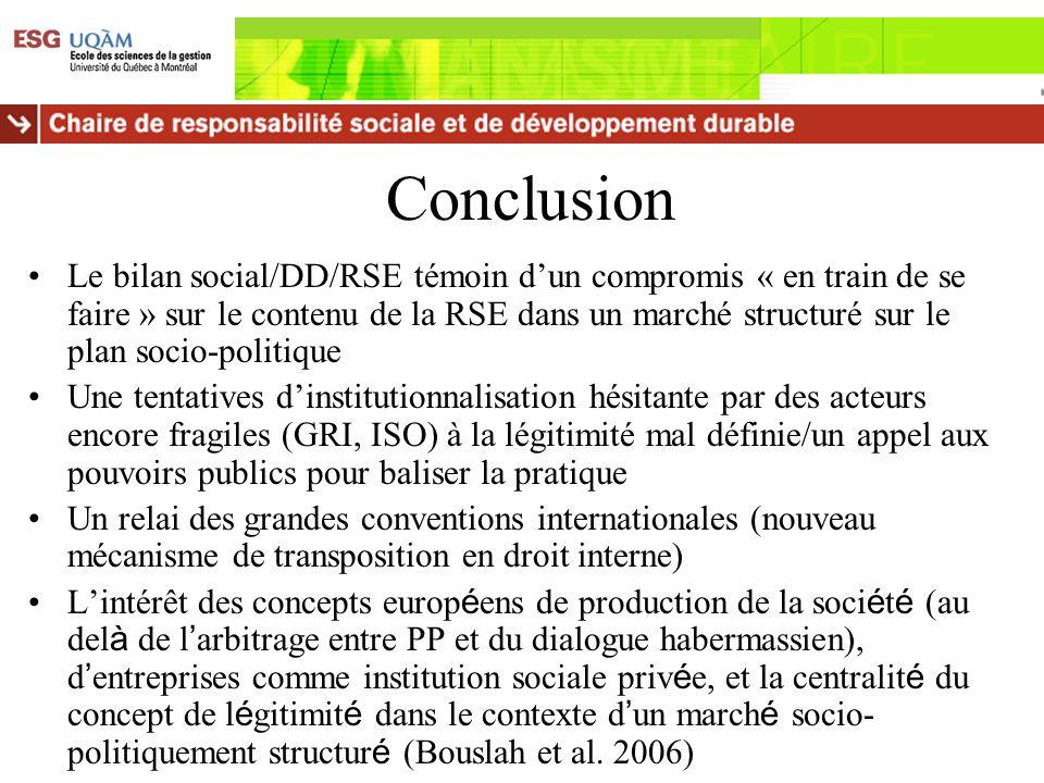 Conclusion Le bilan social/DD/RSE témoin dun compromis « en train de se faire » sur le contenu de la RSE dans un marché structuré sur le plan socio-po