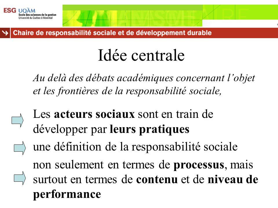 Une recherche éclatée Les motivations à la RSE Les outils de la RSE La performance et la mesure de la RSE Et pourtant, la question demeure: …quest-ce que la responsabilité sociale de lentreprise?