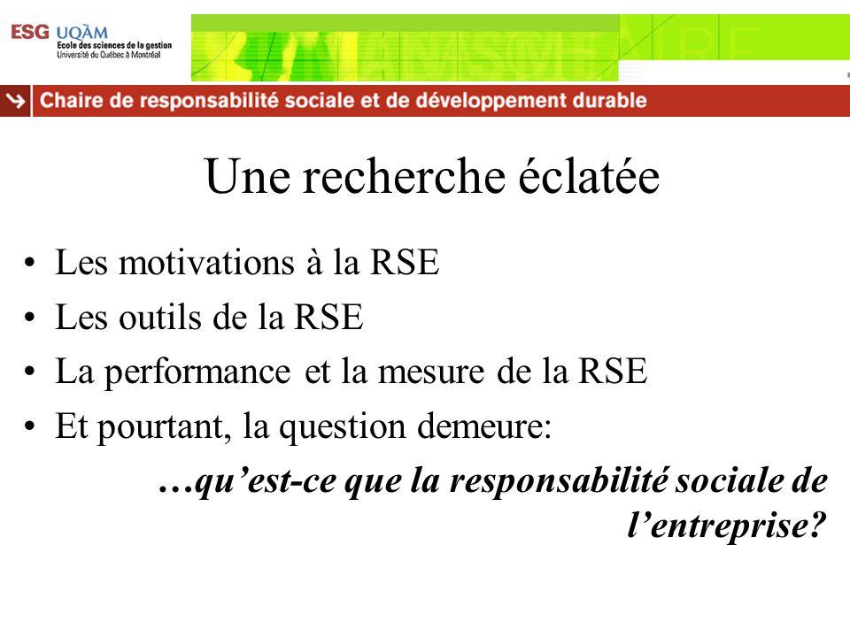 Une recherche éclatée Les motivations à la RSE Les outils de la RSE La performance et la mesure de la RSE Et pourtant, la question demeure: …quest-ce