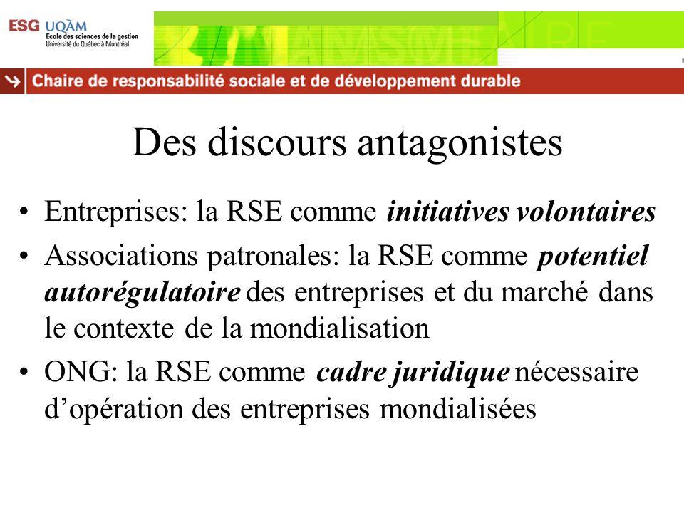 Des discours antagonistes Entreprises: la RSE comme initiatives volontaires Associations patronales: la RSE comme potentiel autorégulatoire des entrep