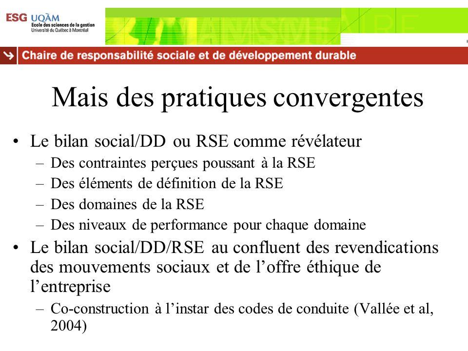 Mais des pratiques convergentes Le bilan social/DD ou RSE comme révélateur –Des contraintes perçues poussant à la RSE –Des éléments de définition de l