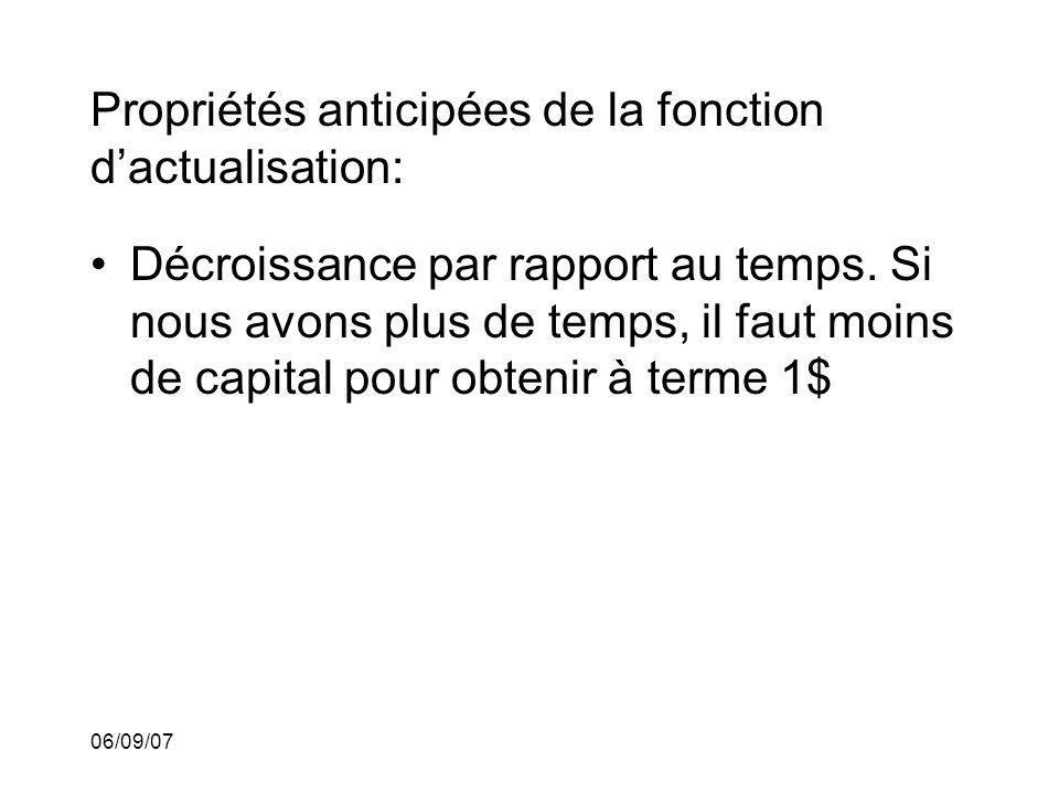 06/09/07 Propriétés anticipées de la fonction dactualisation: Décroissance par rapport au temps. Si nous avons plus de temps, il faut moins de capital