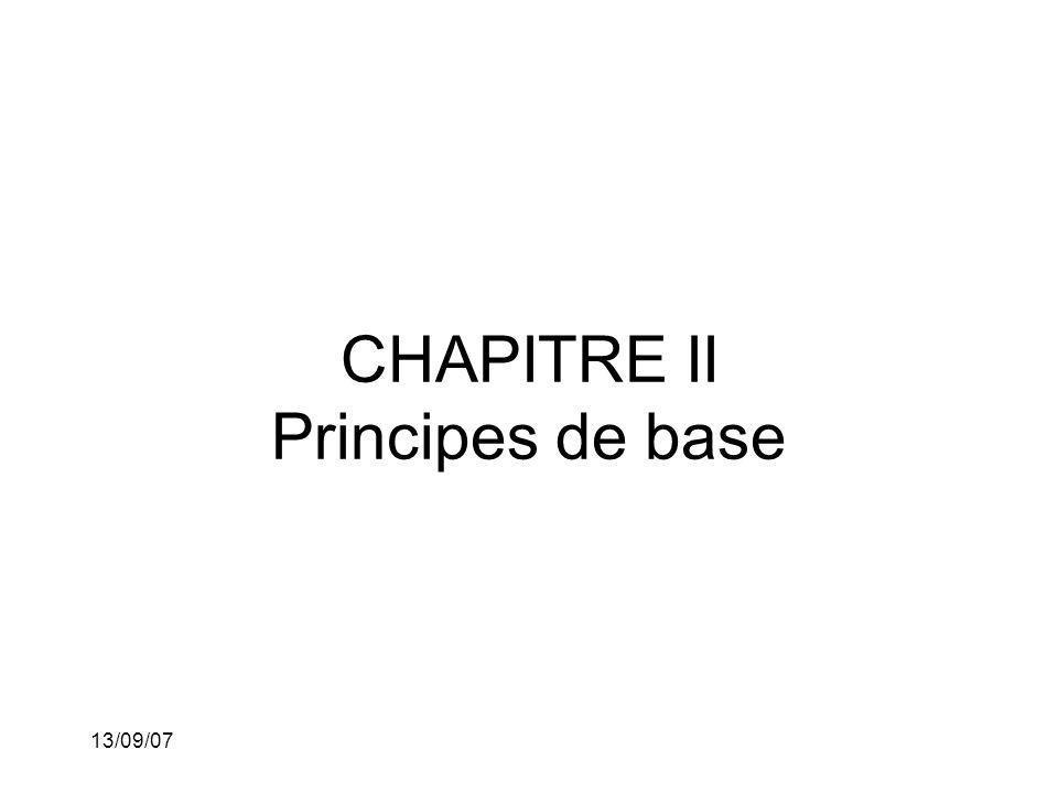 13/09/07 CHAPITRE II Principes de base