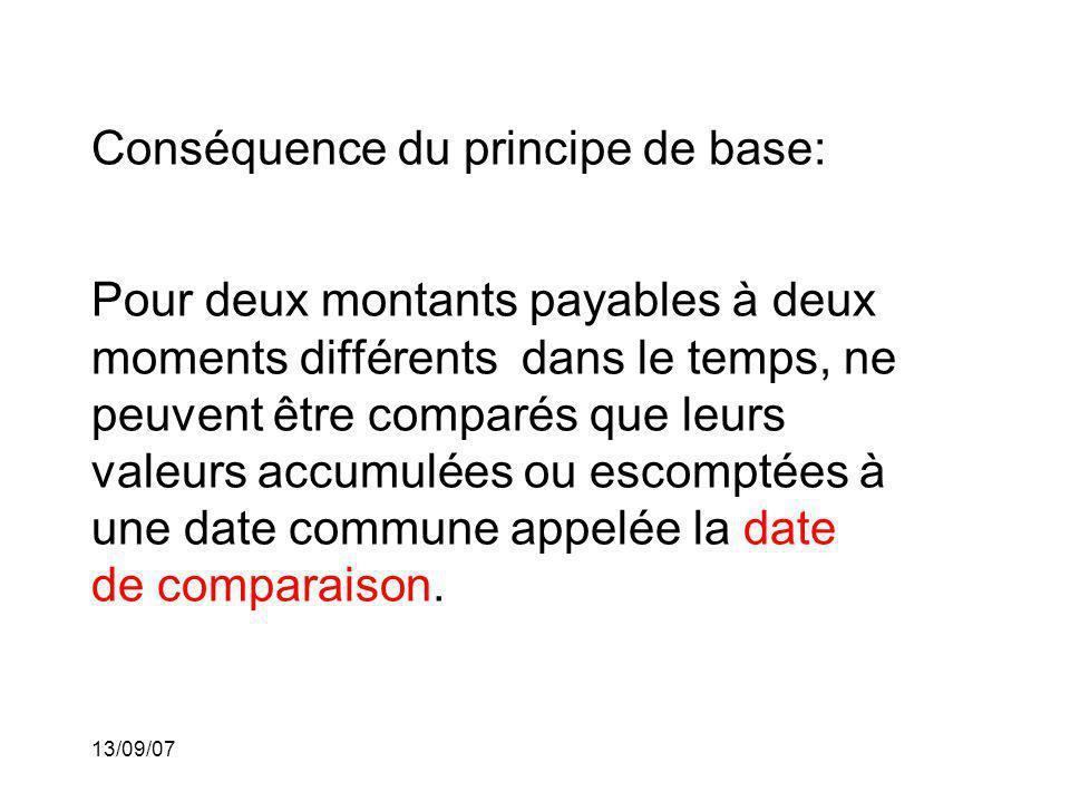 13/09/07 Conséquence du principe de base: Pour deux montants payables à deux moments différents dans le temps, ne peuvent être comparés que leurs vale