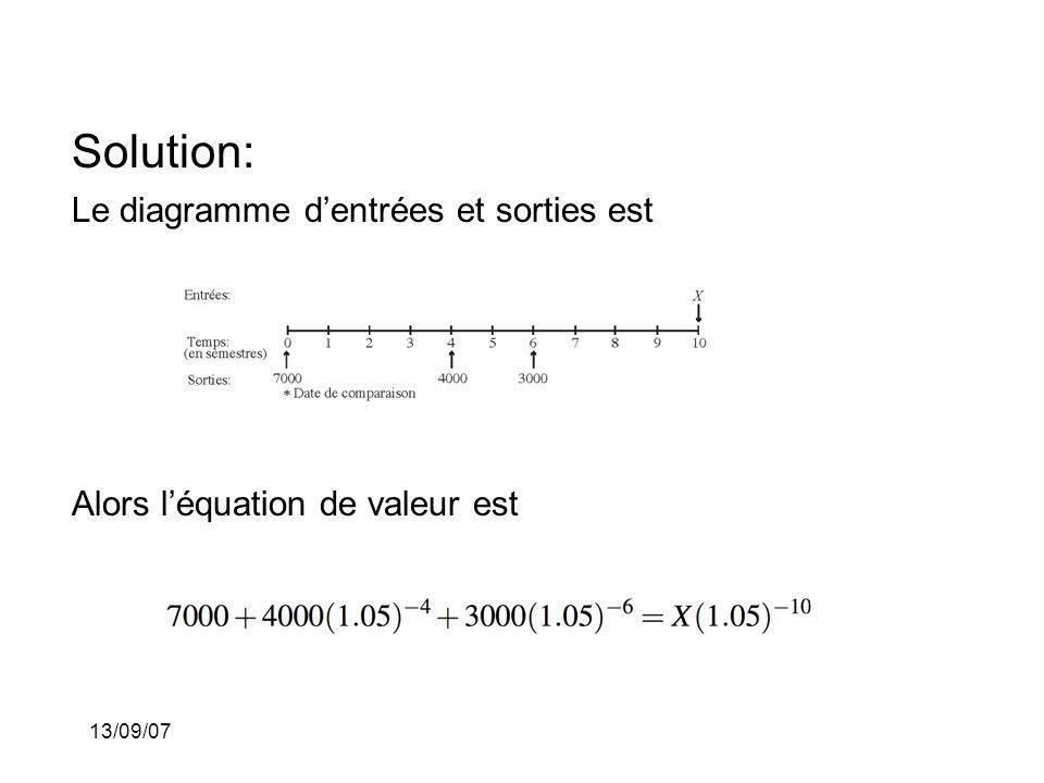 13/09/07 Solution: Le diagramme dentrées et sorties est Alors léquation de valeur est