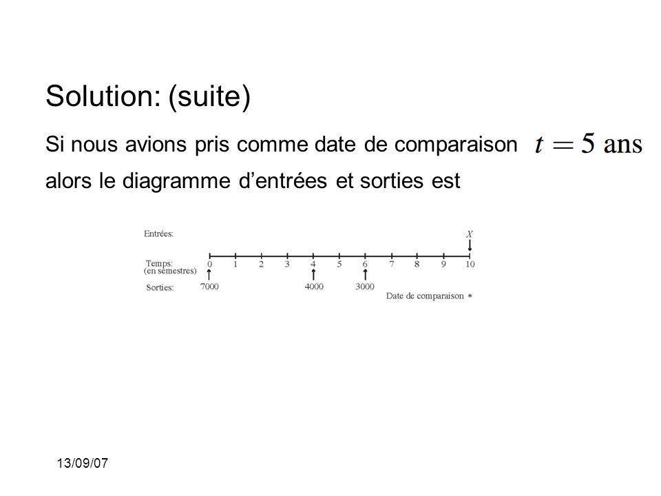 13/09/07 Solution: (suite) Si nous avions pris comme date de comparaison alors le diagramme dentrées et sorties est